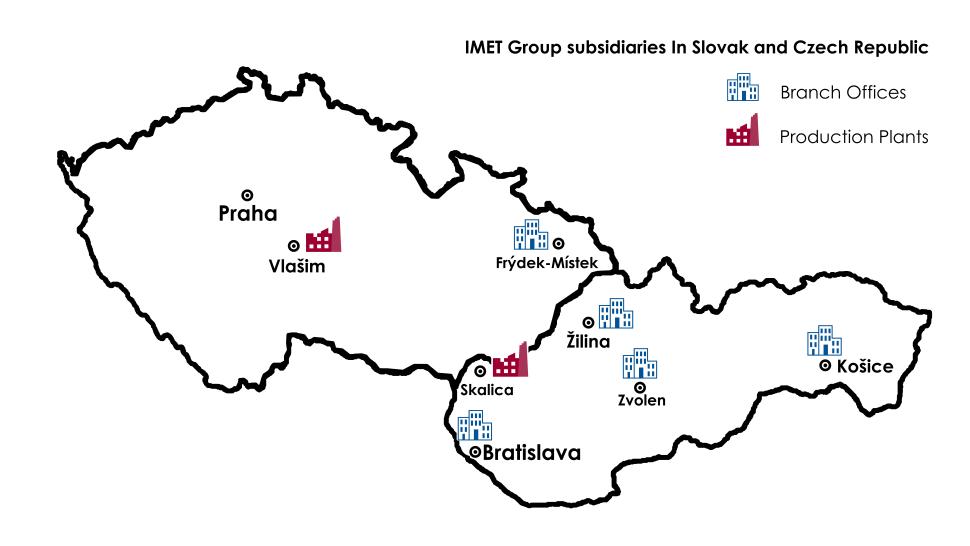 branch map IMET AKE SR ČR