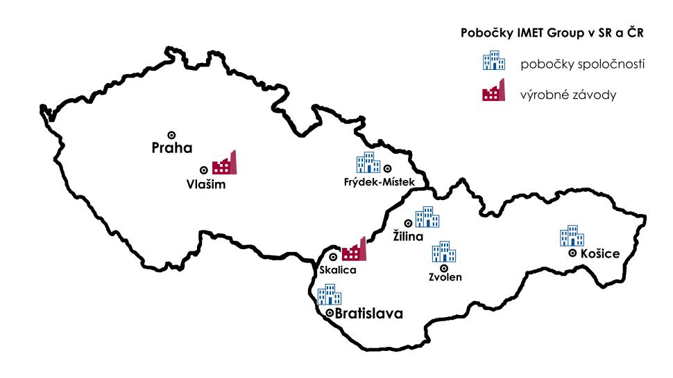 pobočky IMET AKE SR ČR
